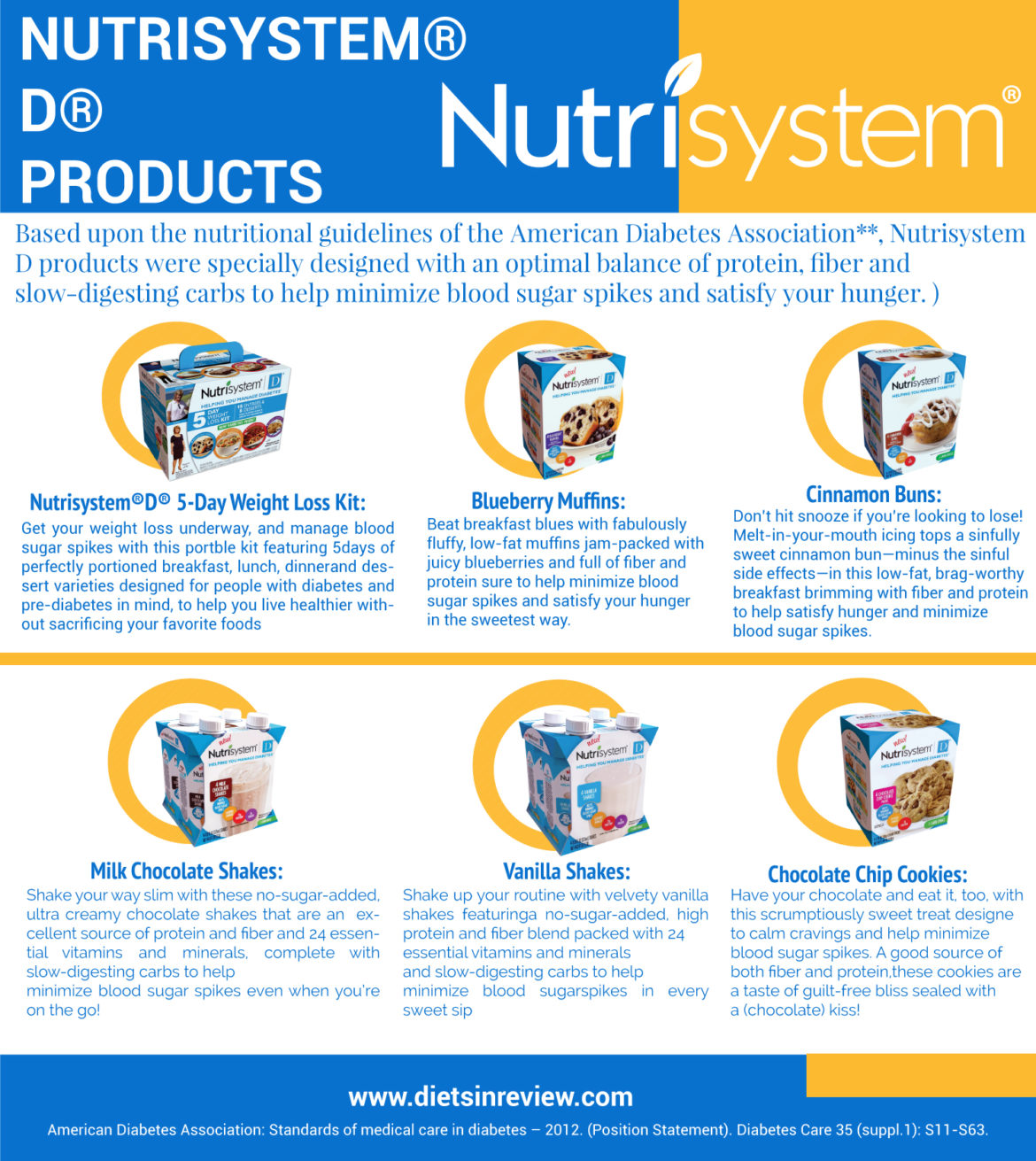 Weight loss successfully losing weight on staying on track with your nutrisystem diet program needs reward time to make it all worthwhile however rewarding yourself solutioingenieria Image collections
