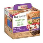 Tips to promote more weight loss while on a Nutrisystem Diet plan